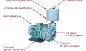 В чем заключаются принципы работы водокольцевых вакуумных насосов?