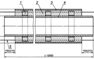 Толщина изоляции ппу труб в зависимости от диаметра