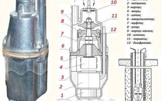 Советы по выбору вибрационных насосов для воды