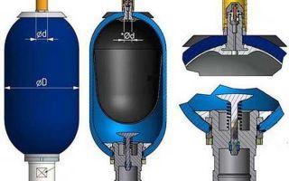 Принцип работы и модельный ряд гидроаккумуляторов джилекс