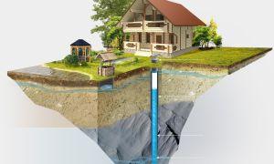 Как выполняют бурение скважины для питьевой воды?