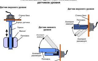 Виды и принцип работы датчика уровня воды