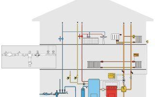 Способы создания системы горячего водоснабжения частного дома