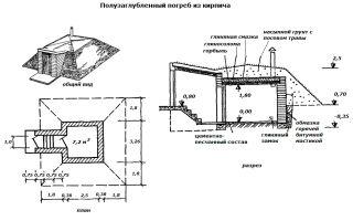 Пошаговое руководство по строительству погреба