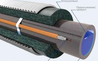 Саморегулирующий кабель для труб пнд что это такое