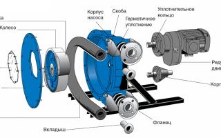 Принцип работы и устройство перистальтических насосов