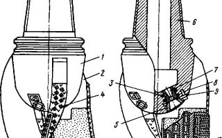 Особенности лопастных долот для перфоратора для бурения