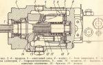 Устройство и принцип работы гидронасосов