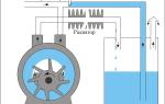 Как устроен и где применяется клапан вакуумного насоса?