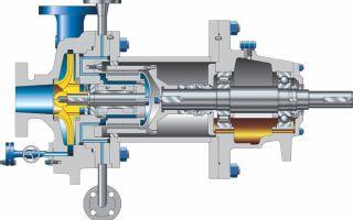 Знакомимся с устройством центробежных насосов