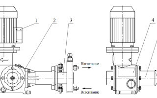 Виды и характеристики дозирующих насосов