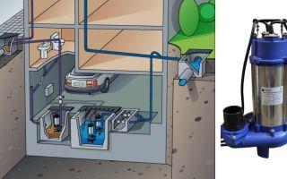 Основные виды дренажных насосов для канализации