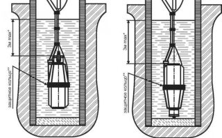 Особенности вибрационных насосов для скважин