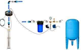 Как работает и где применяется система джилекс краб?