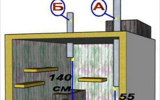Как сделать вентиляцию подвала или погреба своими руками?