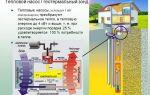 Актуальность применения геотермального теплового насоса
