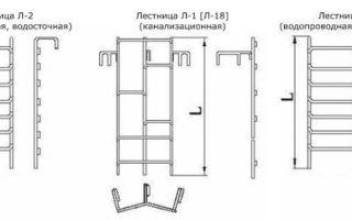 Виды лестниц для колодцев