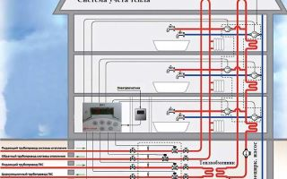 Как осуществляется монтаж стояков водоснабжения в многоквартирном доме?