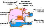 Насос конденсатный: принцип работы, сферы применения