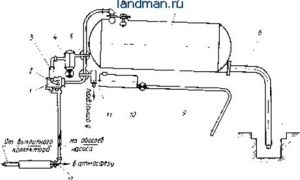 Вакуумный насос для ассенизаторной машины: как устроен и как работает?