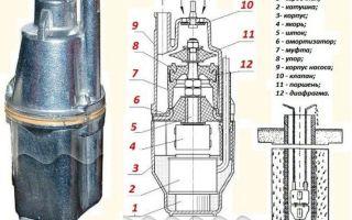Устройство и характеристики погружного насоса ручеек