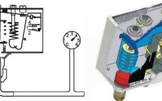 Реле давления danfoss: устройство, виды, порядок установки
