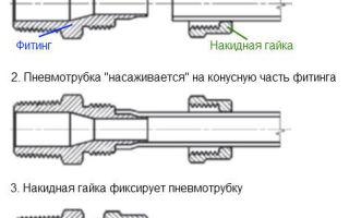 Фитинги штуцера для пневматики