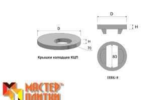 Крышка для колодца – классификация, материалы, размеры