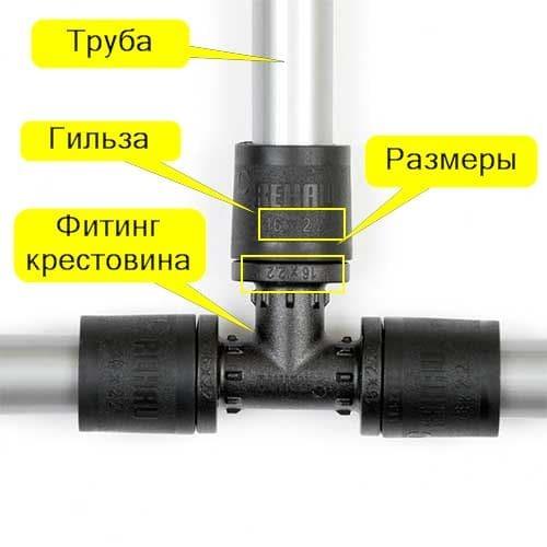 Фитинги для труб водопроводных своими руками