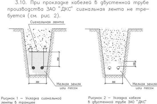 Трубный блок в земле