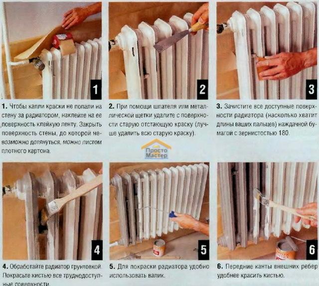 Как красит трубу батареи отопления