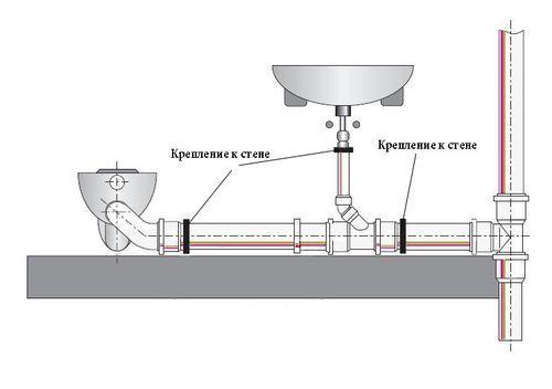Хомуты для крепления трубопроводов фузиотерм диаметром 50 мм что это
