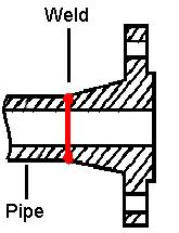 Запорная арматура фланцы размеры