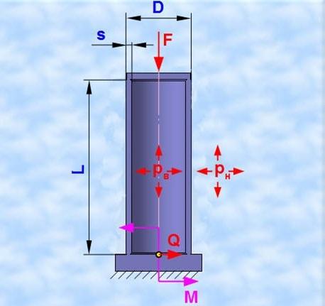 Калькулятор расчета колонны из профильной трубы