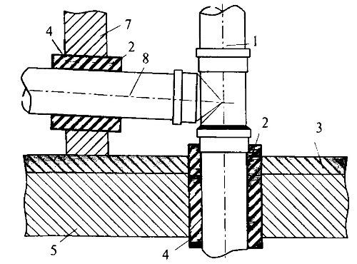 Диаметр гильзы для трубопровода водоснабжения авок