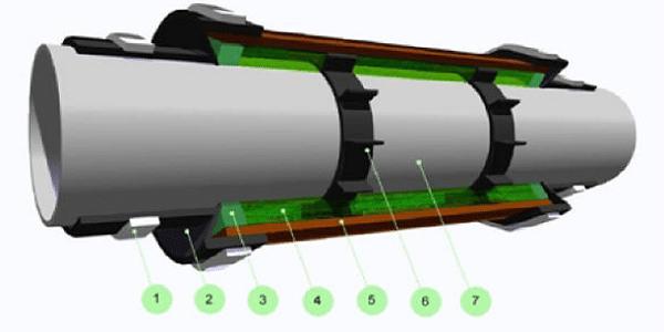 Канализационные трубопроводы в футляре