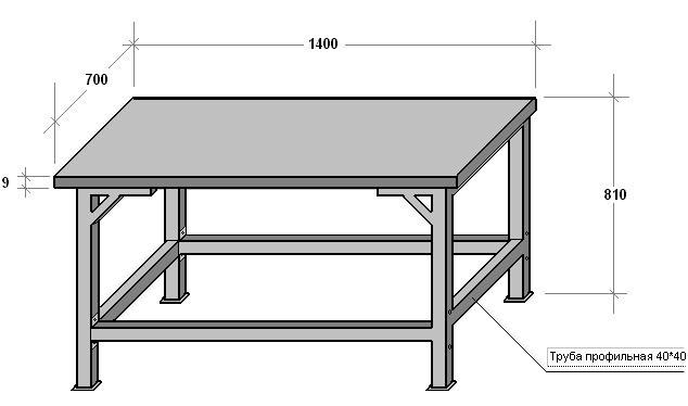 Сварить стол из профильной трубы своими руками с размерами
