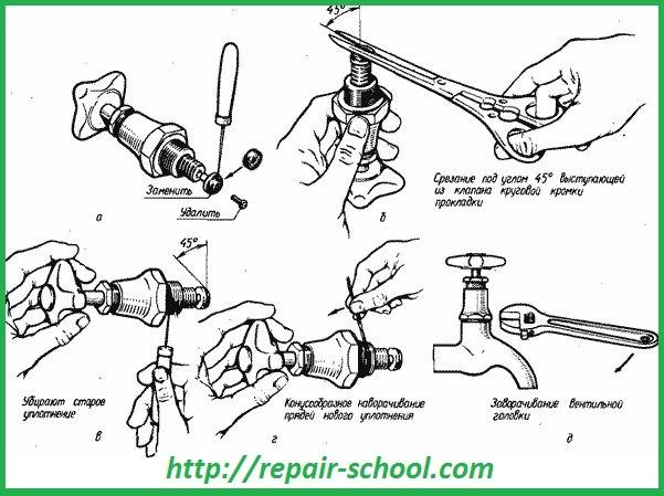 Запорная арматура как ее ремонтировать