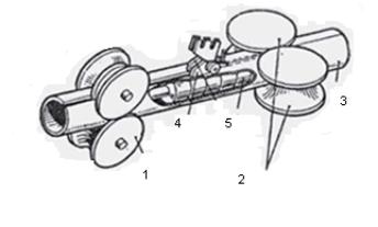 Сварка труб методом твч