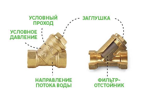 Как устанавливают запорную арматуру водопровод