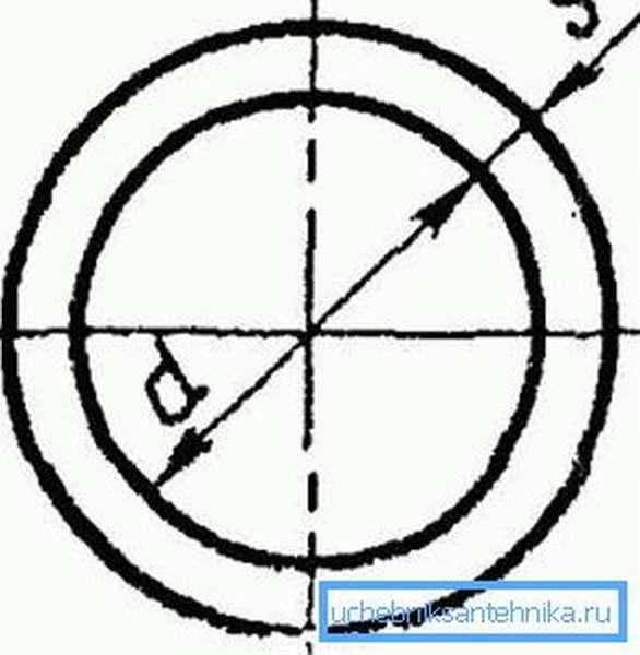 Формула для расчета прочности трубы