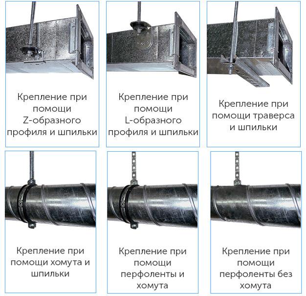 Хомуты для крепления вентиляционных труб