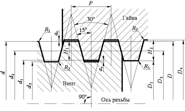 Ходовая резьба упорная трубная метрическая