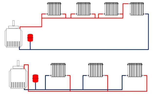 Система отопления с трубами по периметру