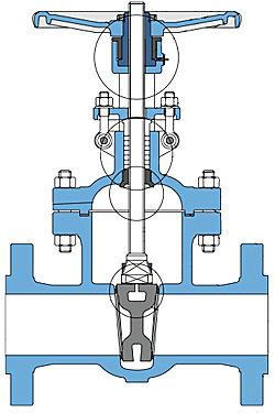Запорная арматура для тепловых узлов
