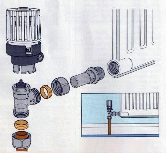Что такое фитинг для радиаторов