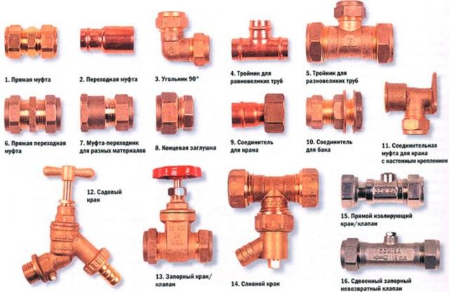 Фитинги из меди для водоснабжения