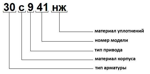 Запорная арматура размеры таблица