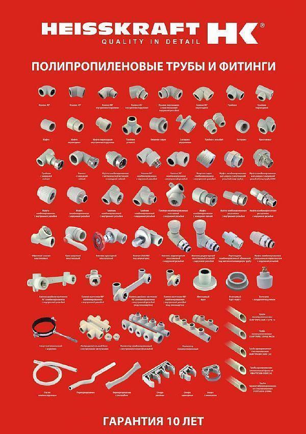Фитинги полипропиленовые российского производства