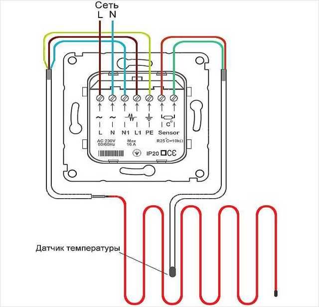 Фитинги для греющего кабеля внутри трубы